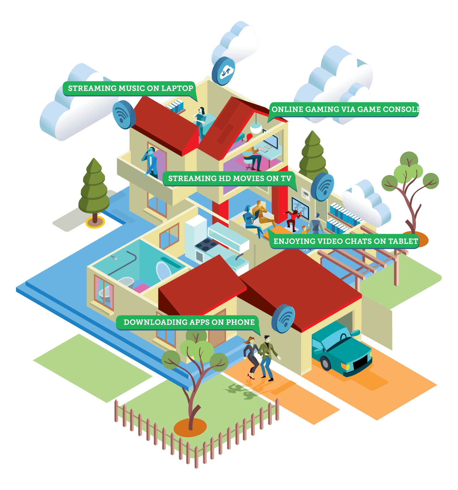 infographic of a house with technology